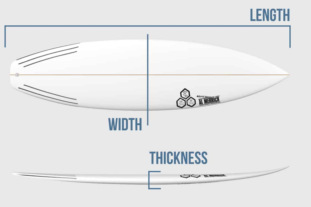Surfboard design: length, width, and thickness